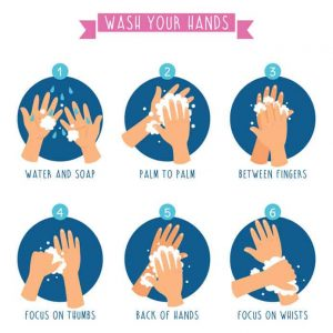 handwashing