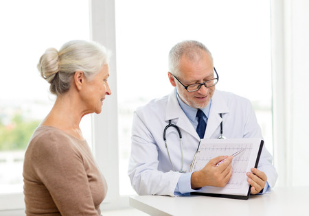 Women looking over EKG with doctor|How To Care For Your Loved One With Congestive Heart Failure