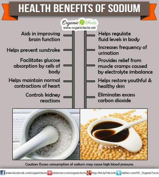 Health Benefits of Sodium